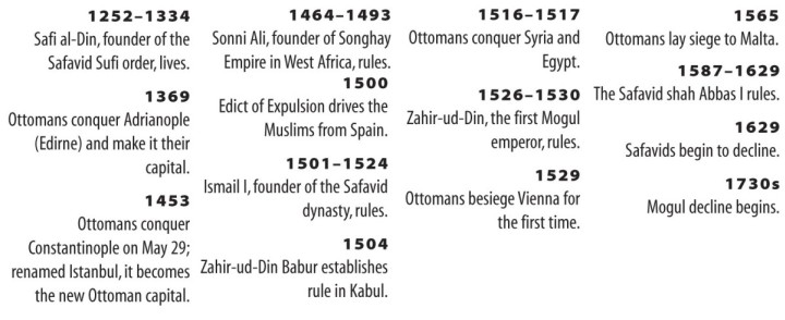 Timeline Outlining Islamic Empires