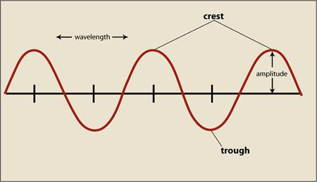 wavelength_sm.jpg