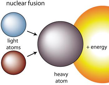 nuclearFusion.jpg