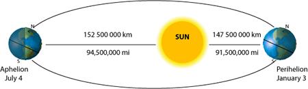 perihelion.jpg