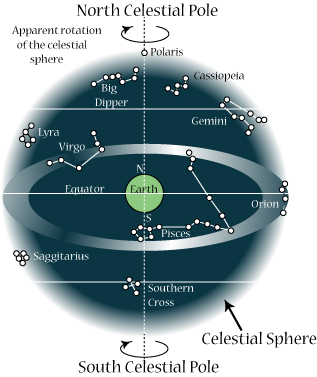 celestialSphere_sm.jpg